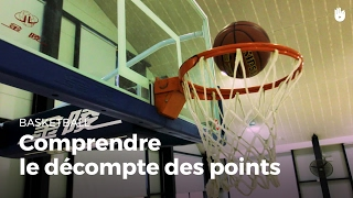 Comment compter les points au basket | Basketball