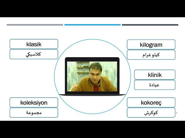 مفردات اللغة التركية - اللفظ و المعنى المستوى 2 - منهاج اسطنبول 5