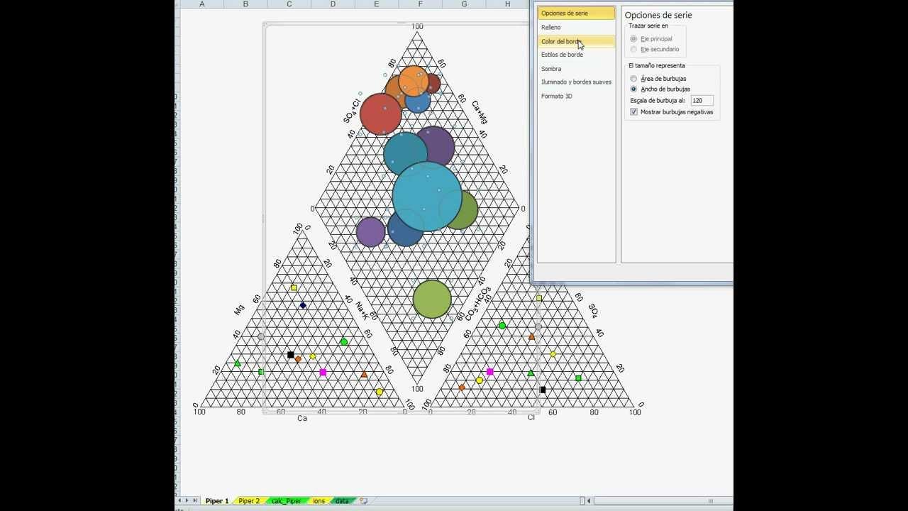 Spreadsheet For Hydrogeochemical Piper Diagram