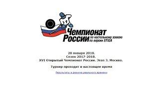 XVI Открытый Чемпионат России по настольному хоккею. Этап 3. Москва.