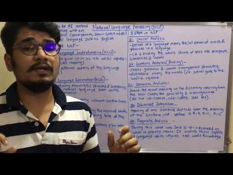 Artificial Intelligence | Tutorial #34 | Natural Language Processing (NLP)