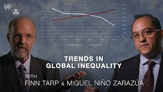 Trends in global inequality