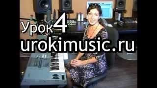 Теория музыки, музыкальный слух, музыкальный интервал