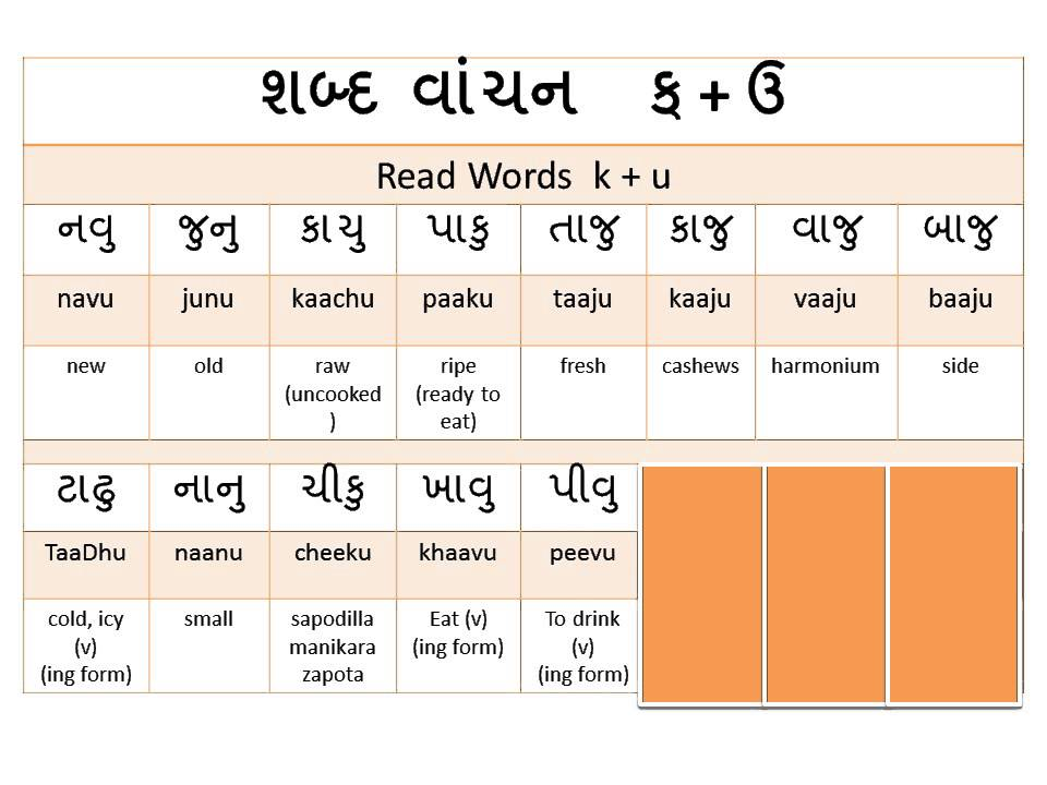 english to marathi words list pdf