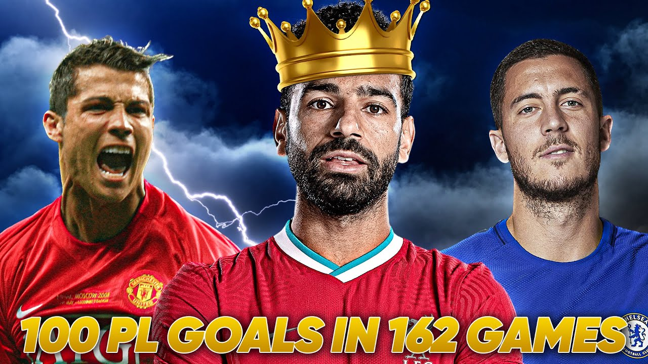 Why Mo Salah Is The Premier League's Greatest Ever Winger   Explained