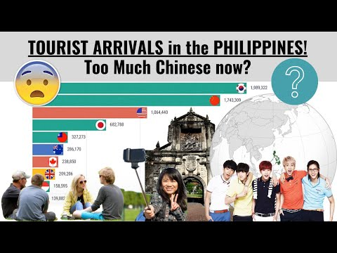 Top 10: Visitor Arrivals in the Philippines (2000-2019)