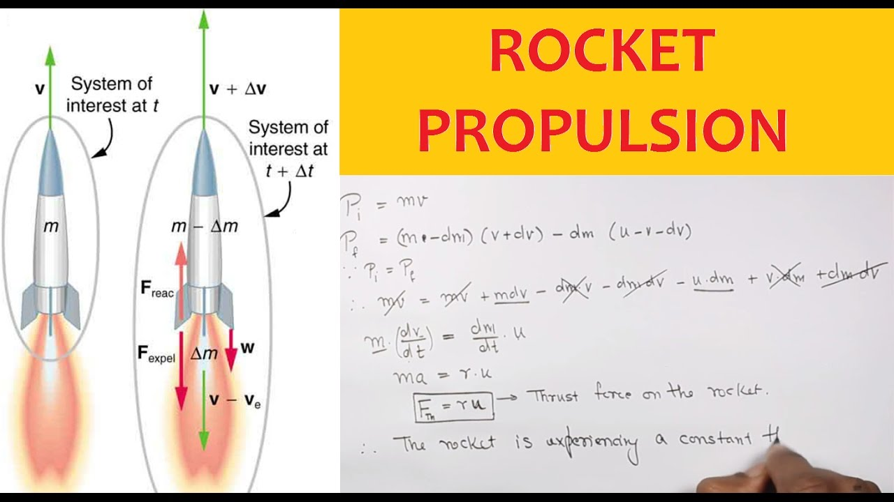12 Variable Mass Problems Case 1 Analysis In The Absence Of External Force Rocket Propulsion Youtube