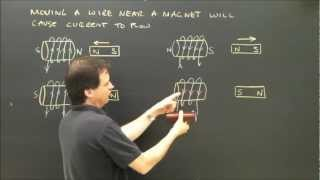 Electric Generator Lenz