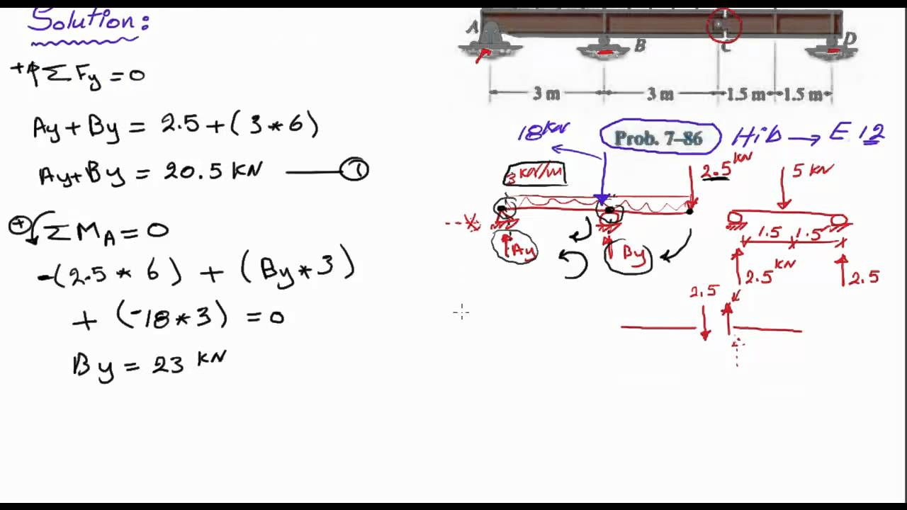 English  Compound Beam Shear and Moment Diagram   YouTube