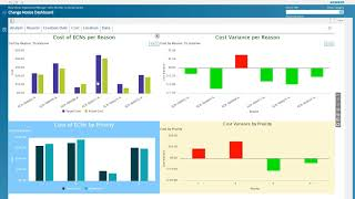 Enterprise reporting tools with Active Workspace
