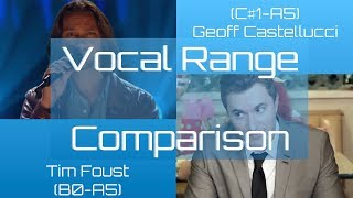 Tim Foust & Geoff Castellucci Vocal Range Comparison