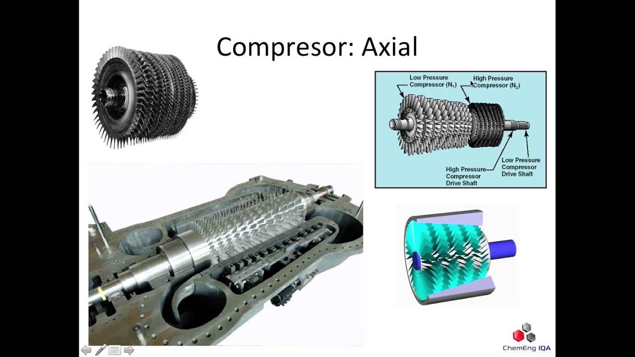Otm100 Compresor Axial Youtube