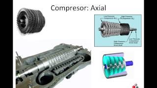 OTM100: Compresor Axial