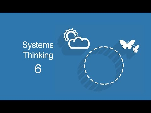 Systems Boundary & Environment