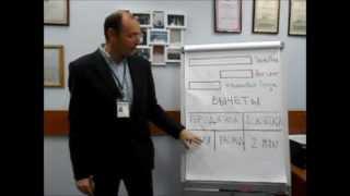 АВЕНТИН. Видеоуроки по недвижимости: НАЛОГИ В СДЕЛКАХ С НЕДВИЖИМОСТЬЮ (Урок 4)