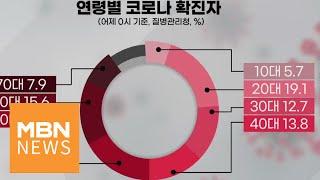 """신문브리핑4 """"20대발 전파 비상…신병 훈련소…"""