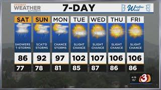 FORECAST: Cooler temps, weekend storms around Arizona