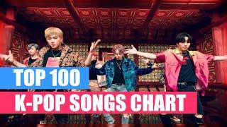(TOP 100) K-POP SONGS CHART | OCTOBER 2019 (WEEK 2)