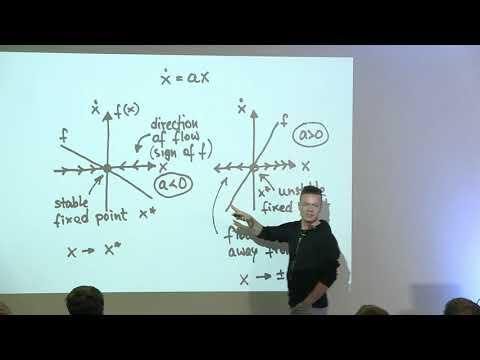Andre Bergner - Some interesting phenomena in nonlinear oscillators (ADC'17)