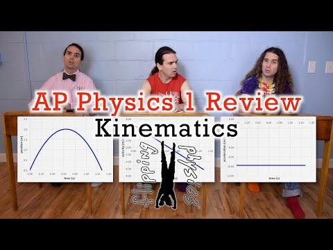 AP Physics 1: Kinematics Review