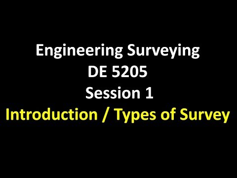 ENGINEERING SURVEYING SESSION 1 Introduction / Types of Survey