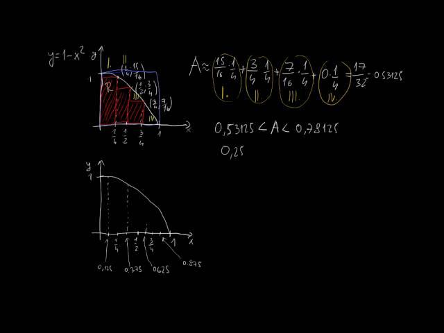 Közelítés véges összegekkel 2