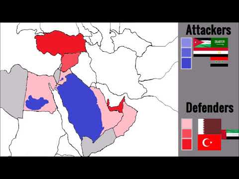 Qatar Defense War - Mapping