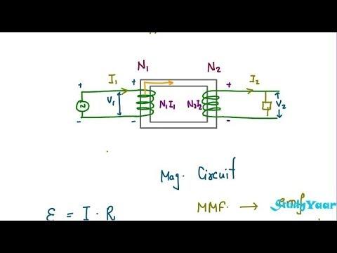 Ideal Transformer Current Ratio Circuit Symbol Dot Notation