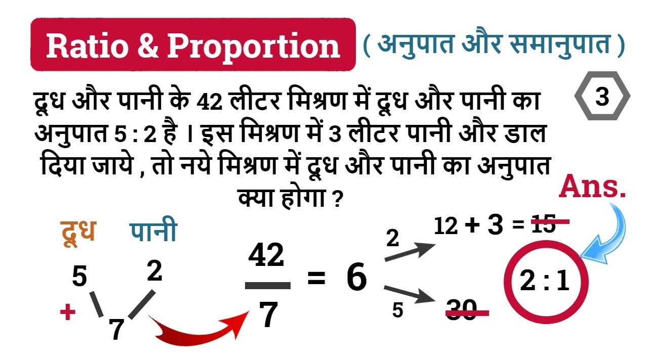 Ratio and Proportion Questions Short Cut Tricks in Hindi ...