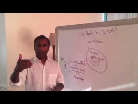 Shiva Ayyadurai Explains - What is DNA?