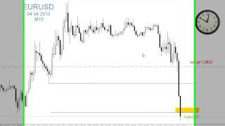 Forex Trading by Fibonacci Team 4.04.2013