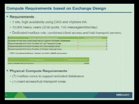 VMworld 2012: Session BCA1684 - Virtualizing Exchange Best Practices