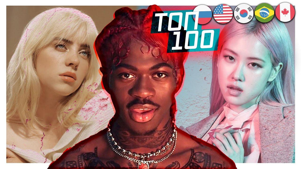 ТОП-100 КЛИПОВ МИРА 2021 ГОДА ПО ПРОСМОТРАМ 🗺️ Top-100 most viewed world songs 2021
