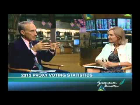Proxy Voting Trends