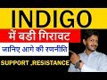Indigo मे  बड़ी गिरावट जानिए आगे की रणनीति | Indigo stock analysis | indigo share news