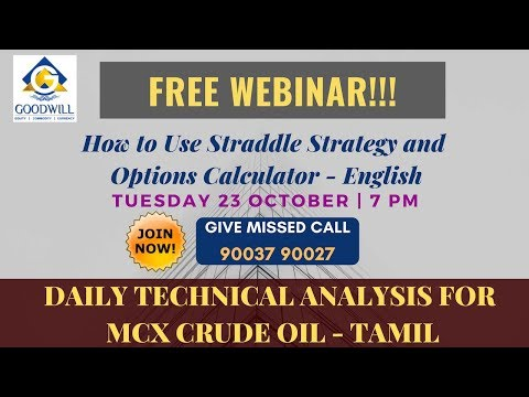 MCX CRUDE OIL TRADING TECHNICAL ANALYSIS OCT 23 2018 TAMIL CHENNAI TAMIL NADU INDIA