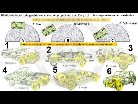 EVOLUCIÓN DE LA TECNOLOGÍA DEL AUTOMÓVIL A TRAVÉS DE SU HISTORIA - Módulo 2 (22/25)