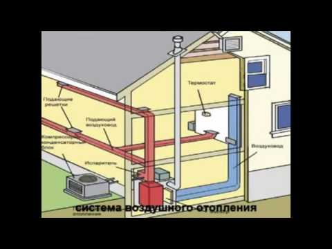 Системы отопления частного дома. Отопление дома своими руками.(Видеоурок).mp4