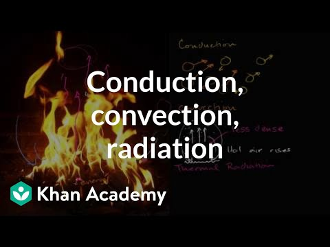 Thermal conduction, convection, and radiation | Thermodynamics | Physics | Khan Academy