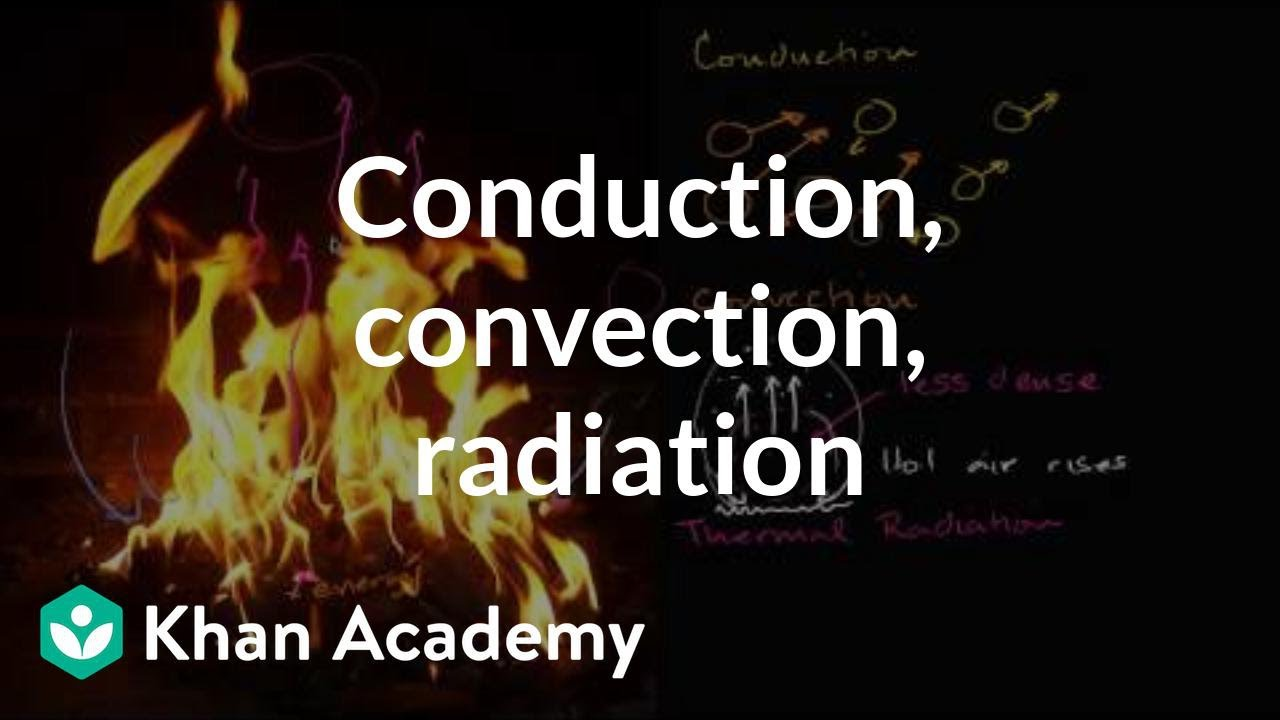 Thermal conduction, convection, and radiation (video) | Khan