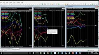 Forex Forecast video Tuesday 6th December 2016