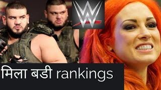 WWE power rating of the week.