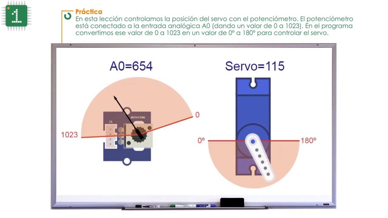 grove servo seeed wiki Servo 140 Limit Switch Wiring Diagram chevy reverse servo diagram truck
