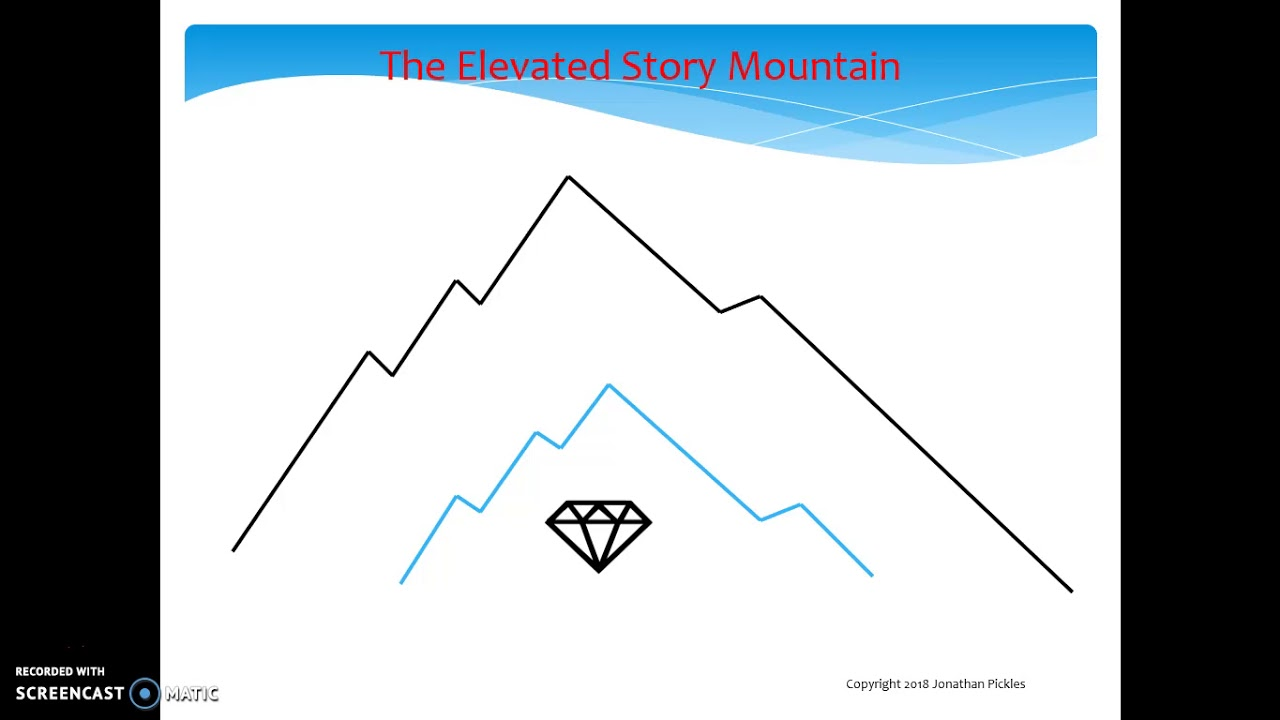 hight resolution of the elevated story mountain a better plot diagram