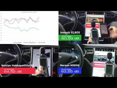 Støytest av Nokian Hakka R2 mot Megahjuls anbefalte Nereus vinterdekk på Tesla S