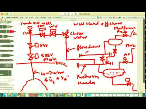 Process Design Engineering Training Part-1