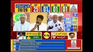 Will Minster Puttaraju Retire From Politics..? Video Goes Viral