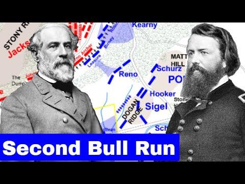 Second Battle Of Bull Run, Full Video | Animated Battle Map