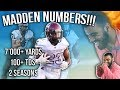 This Running Back Is Putting Up Madden Numbers!!!- Daniel Bangura Highlights [Reaction]