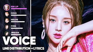 LOONA - Voice 목소리 (Line Distribution + Lyrics Color Coded) PATREON REQUESTED
